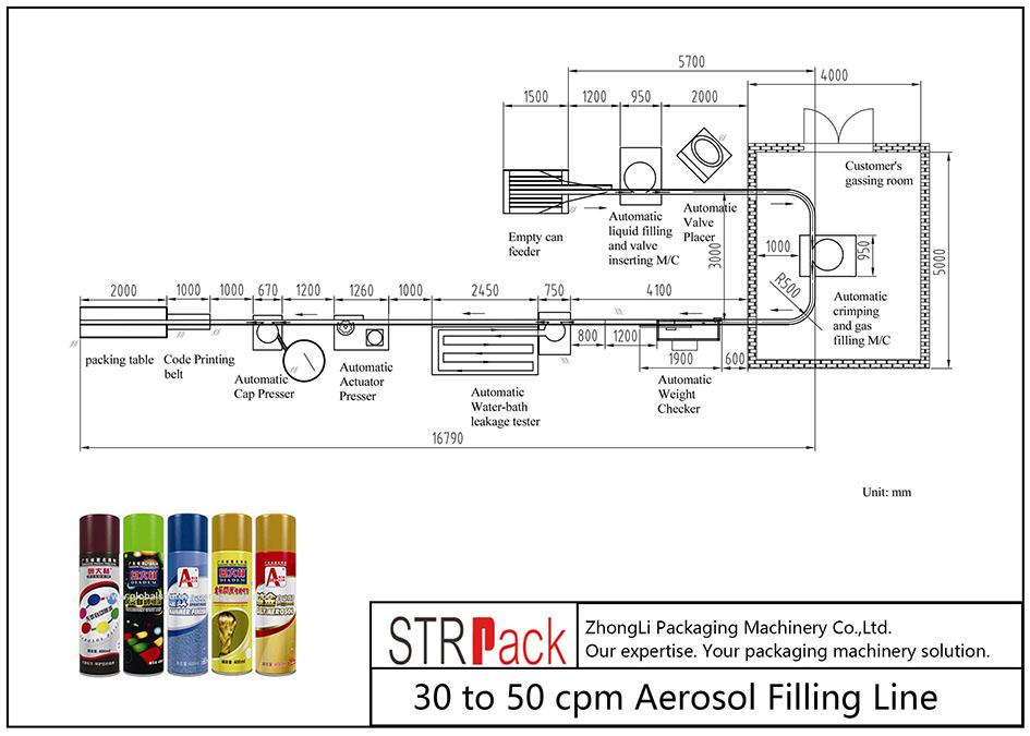 30 до 50 cpm Аерозолна пълнеща линия