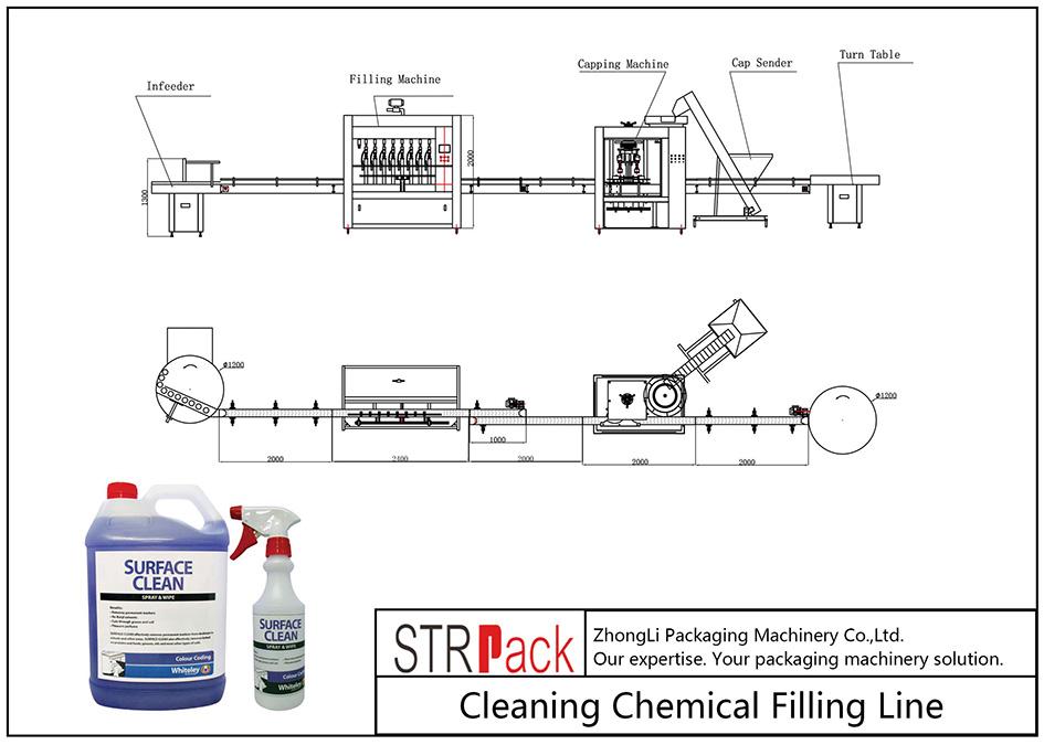 Автоматична почистваща линия за химическо пълнене