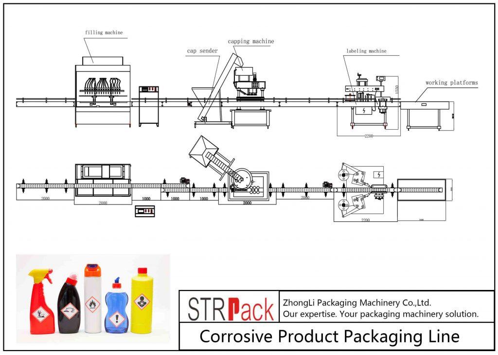 Автоматична разяждаща линия за опаковане на продукти