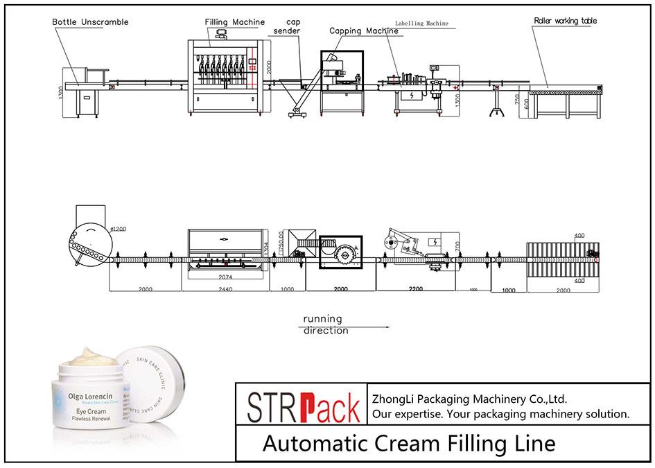 Автоматична линия за пълнене с крем