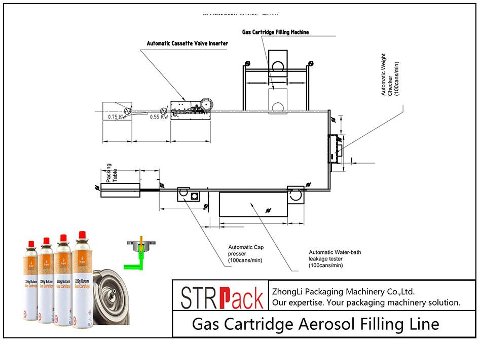 Автоматична бензинова аерозолна пълнителна линия