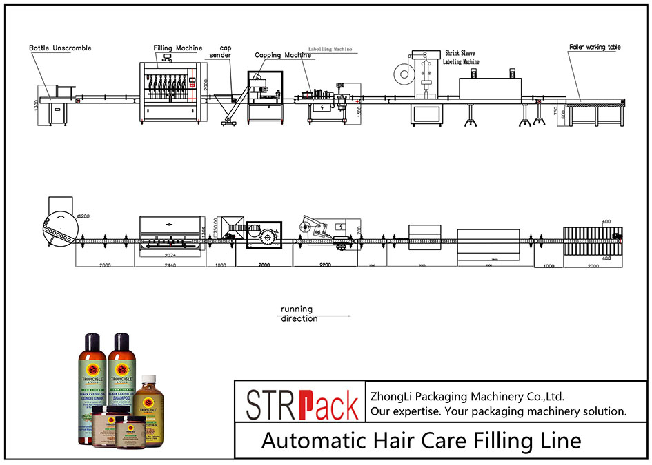 Автоматична линия за пълнене на коса