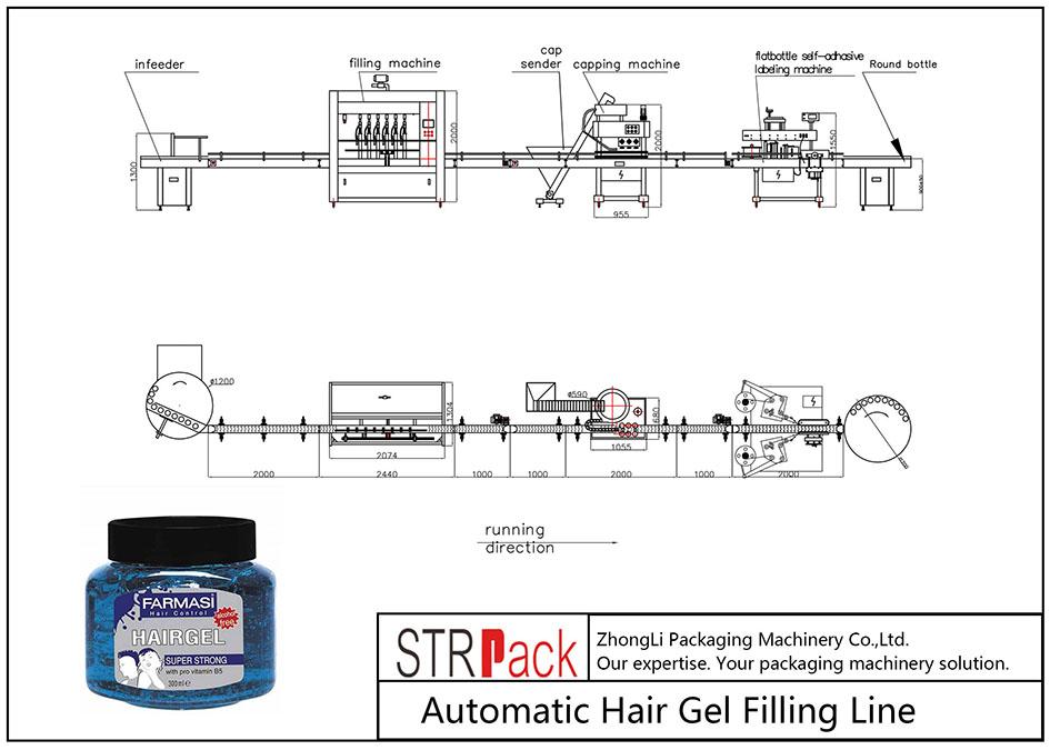 Автоматична линия за пълнене с гел за коса