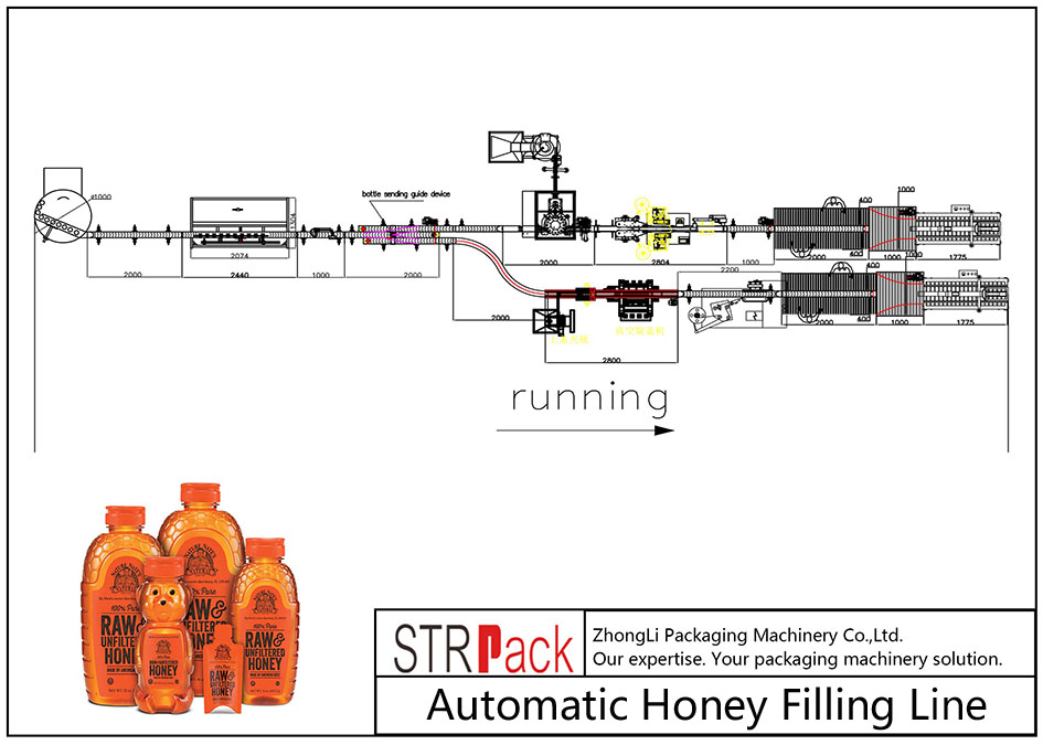 Автоматична линия за пълнене на мед