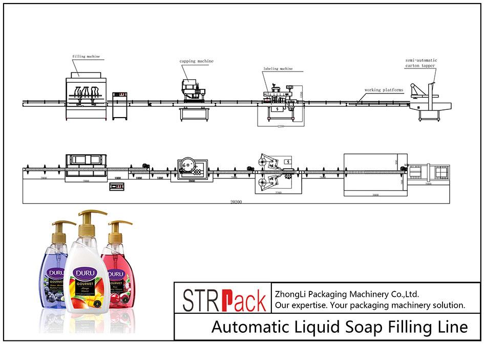 Автоматична линия за пълнене с течен сапун