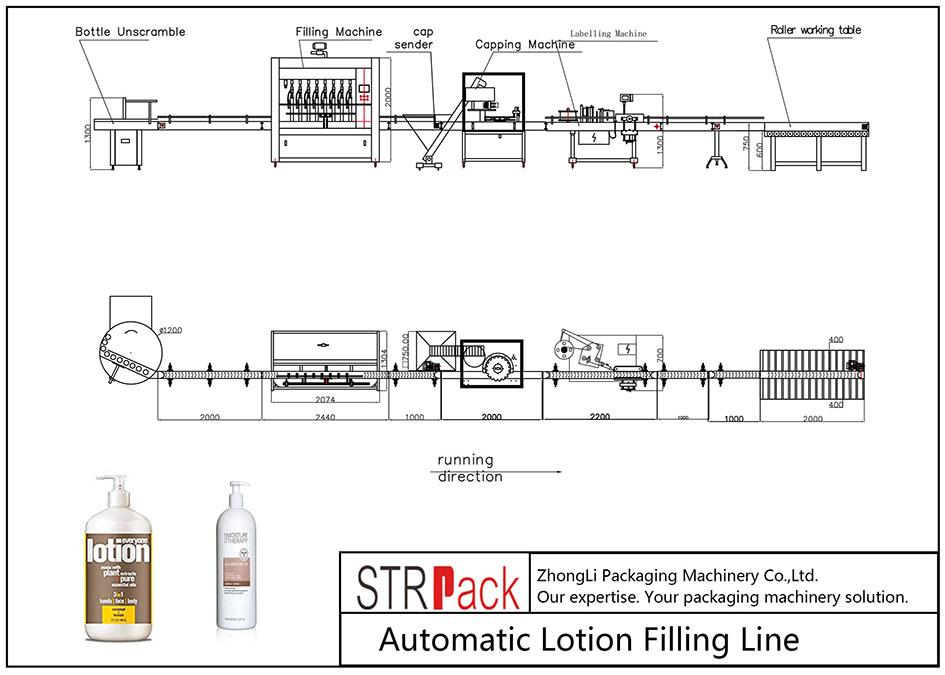 Линия за автоматично попълване на лосион