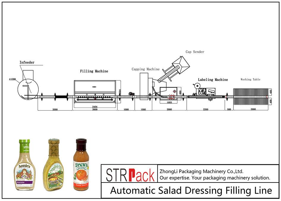 Автоматична линия за пълнене на салата