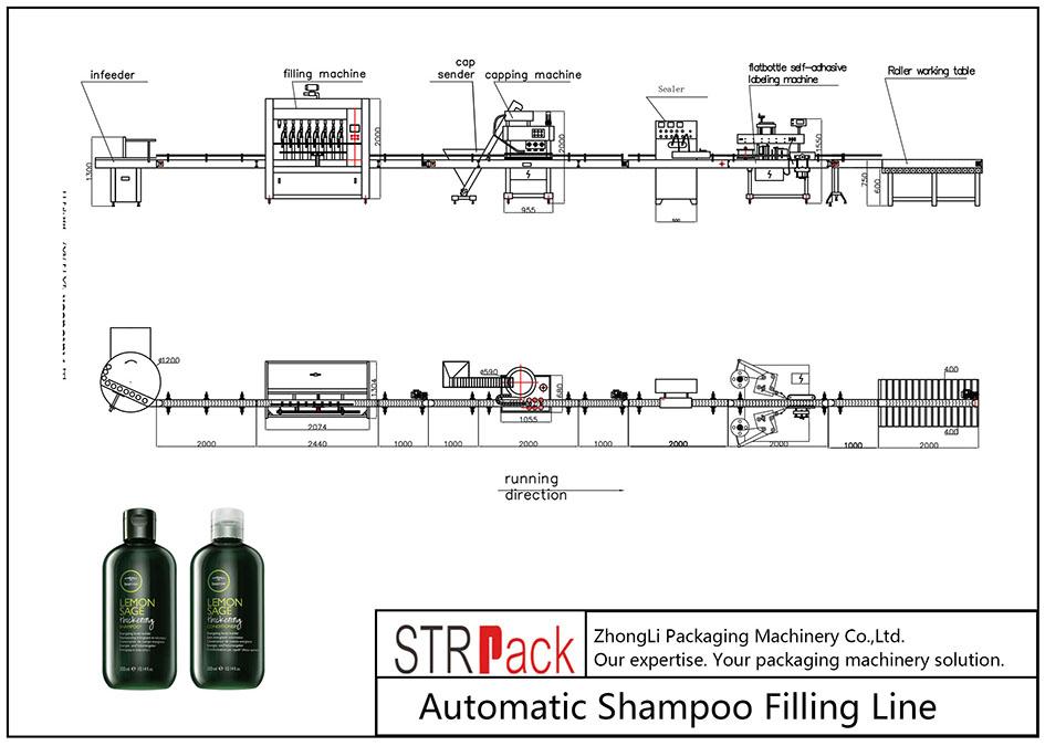 Автоматична линия за пълнене с шампоан
