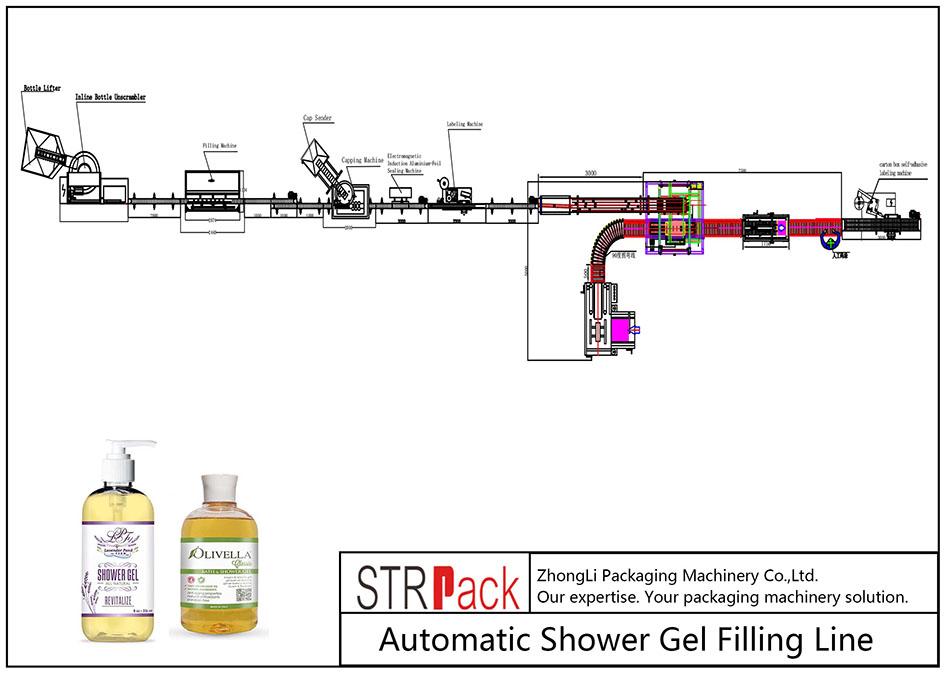 Автоматична линия за пълнене на душ гел