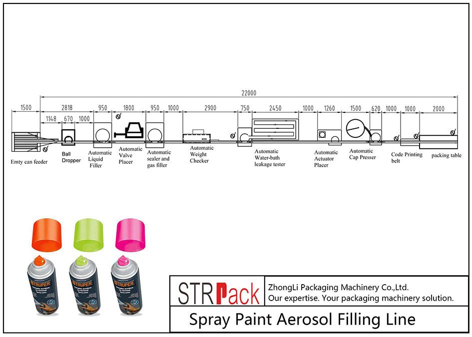 Автоматична линия за пълнене с аерозолна боя